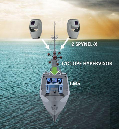 SPYNEL IRST Configuration sur navire de guerre