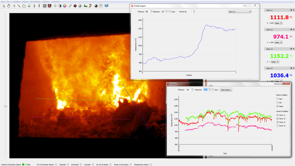 pyrsocan flame front monitoring software